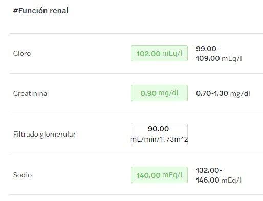 perfil renal analisis melio